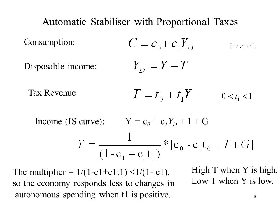 Automatic Stabiliser with Proportional Taxes