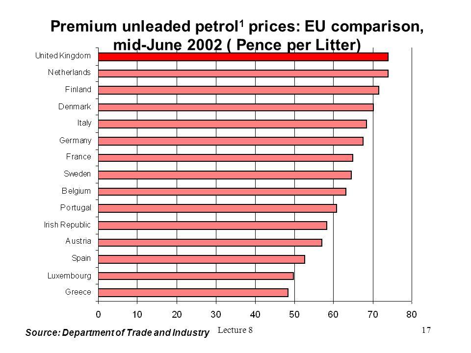 Premium unleaded petrol1 prices: EU comparison, mid-June 2002 ( Pence per Litter)
