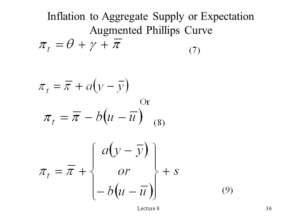 Inflation to Aggregate Supply or Expectation Augmented Phillips Curve