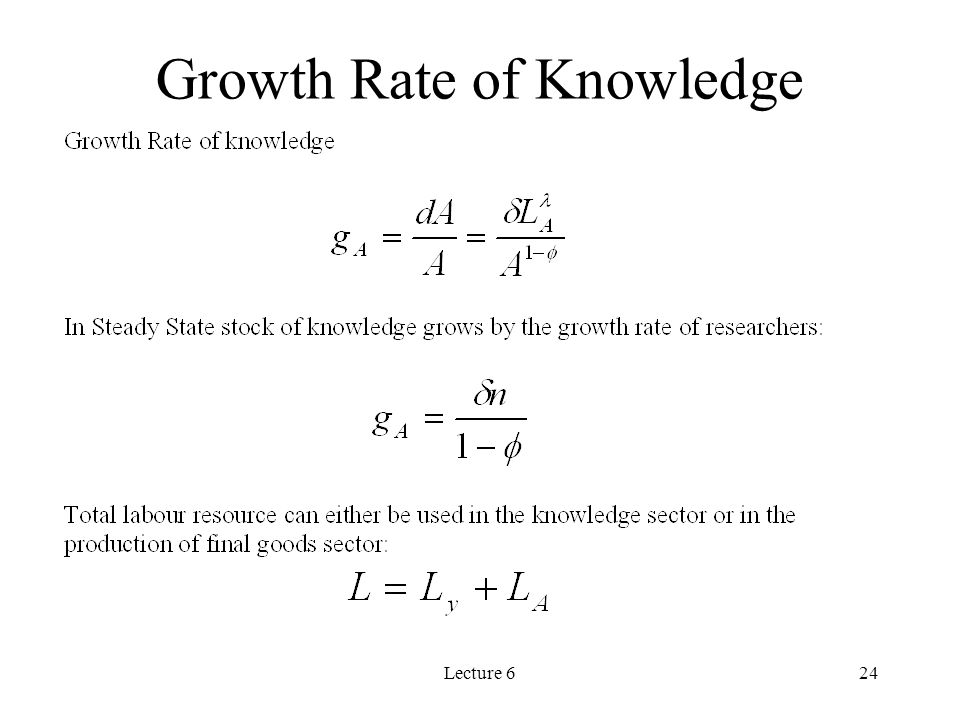 Growth Rate of Knowledge