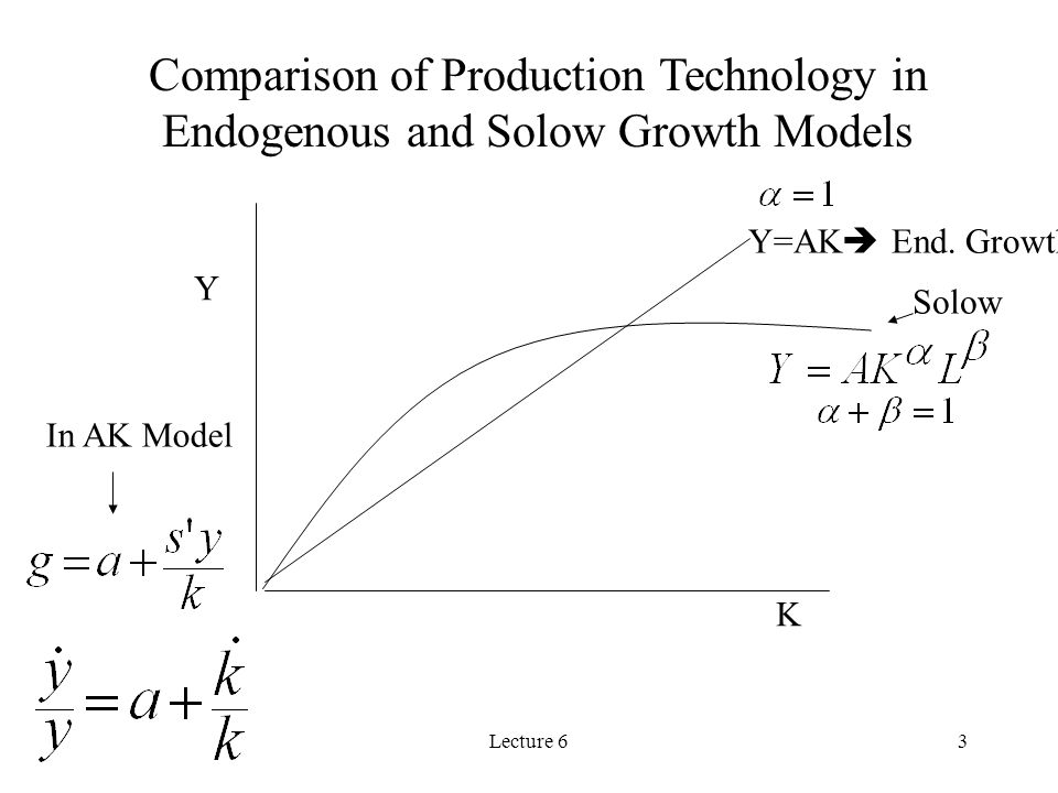 Comparison of Production Technology in Endogenous and Solow Growth Models