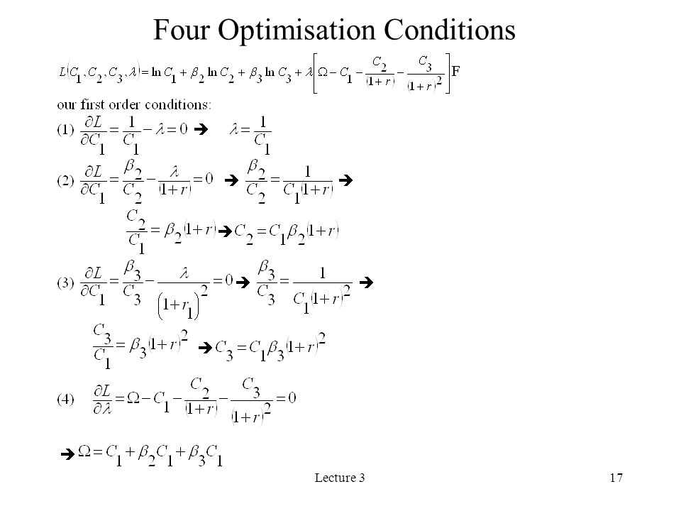 Four Optimisation Conditions