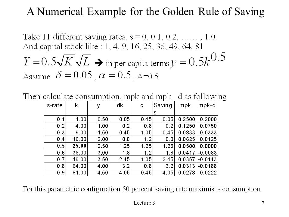 A Numerical Example for the Golden Rule of Saving