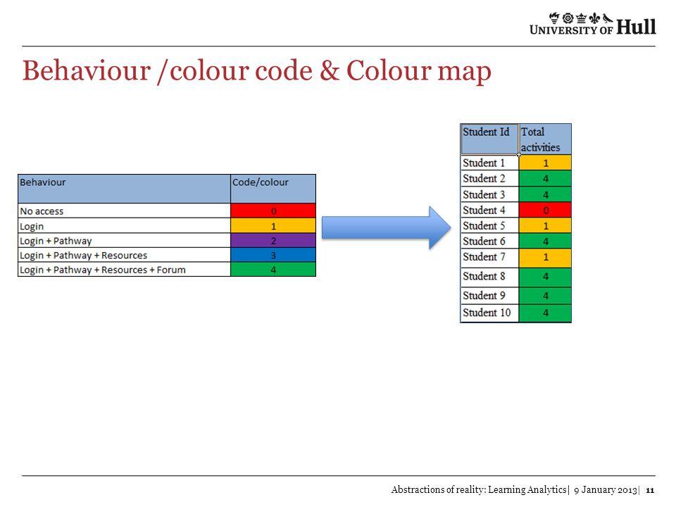 Behaviour /colour code & Colour map