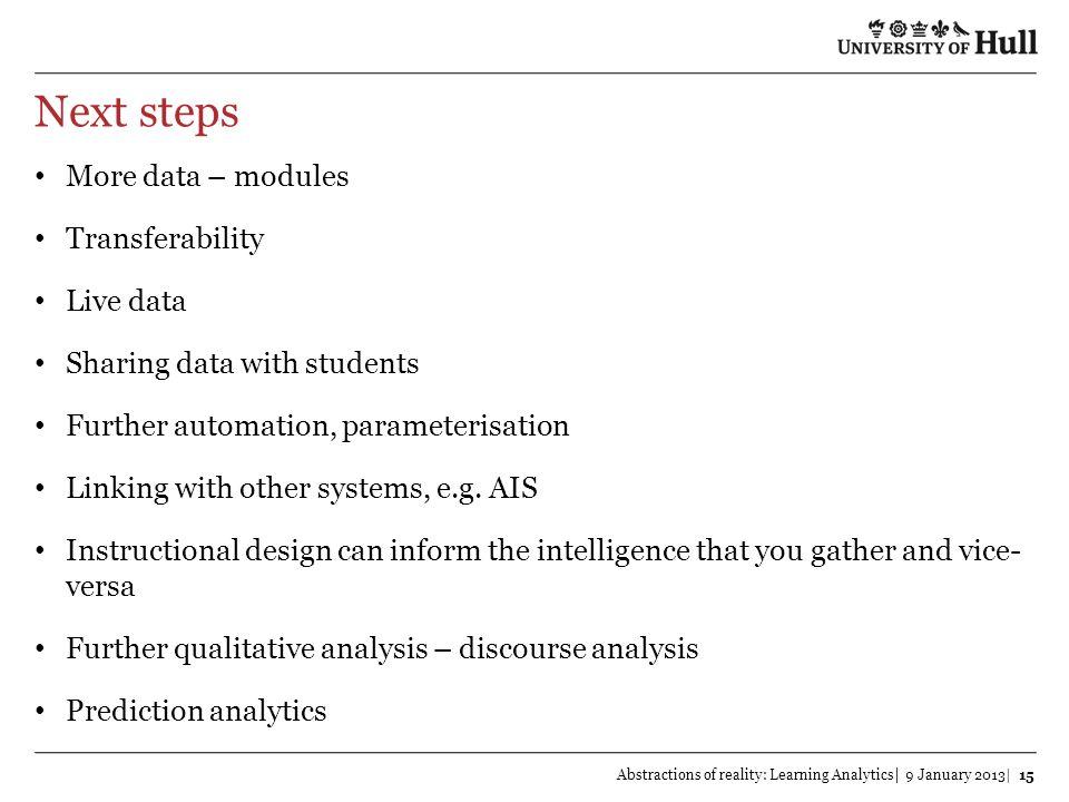 Next steps More data – modules Transferability Live data