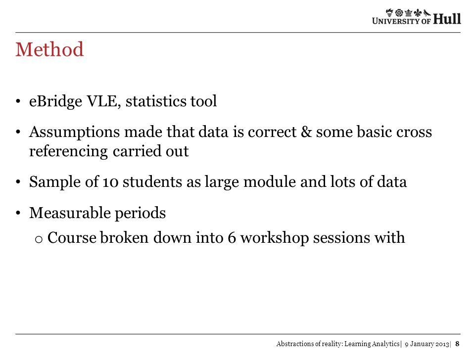 Method eBridge VLE, statistics tool