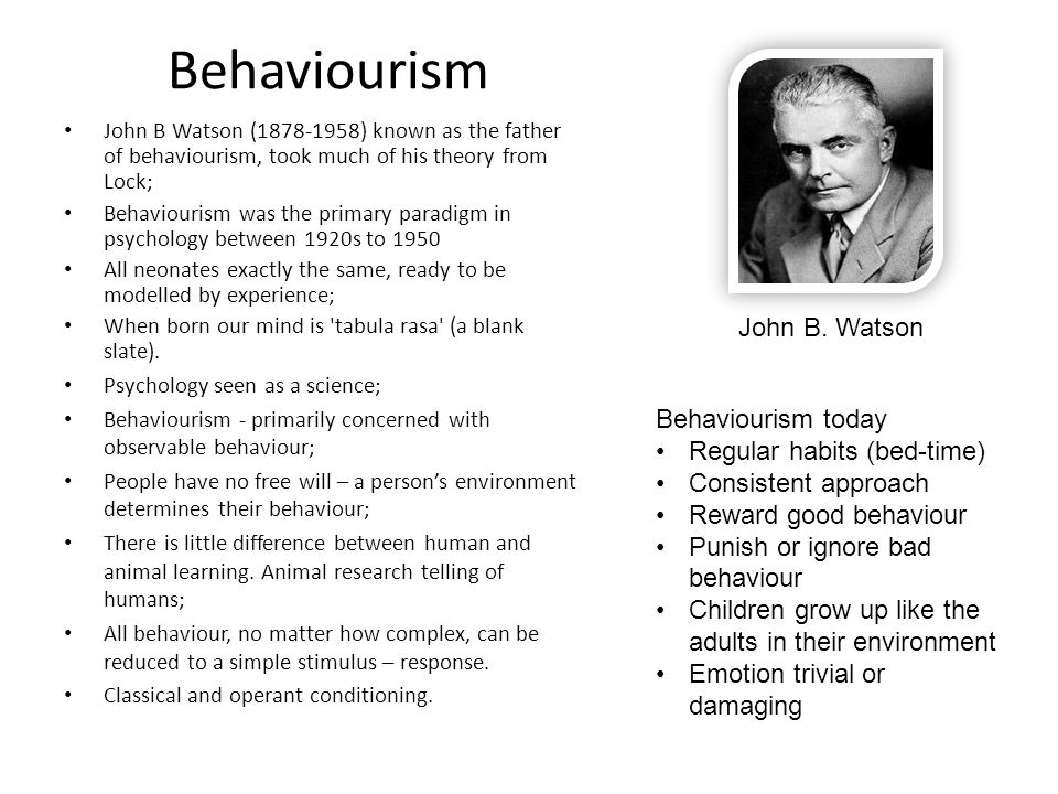 Behaviourism John B. Watson Behaviourism today