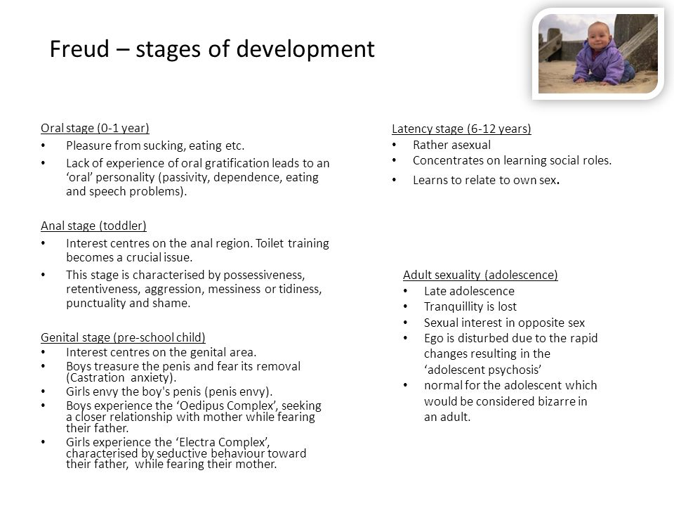 Freud – stages of development