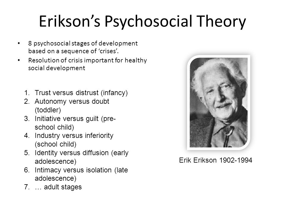 Erikson's Psychosocial Theory