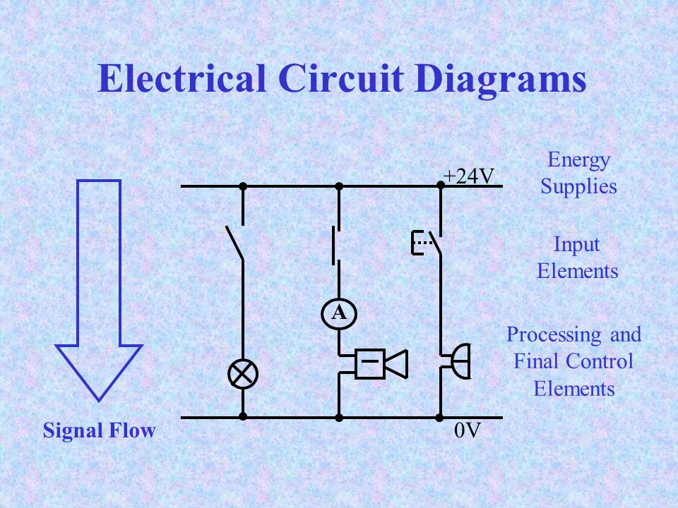 Electrical+Circuit+Diagrams pneumatics ppt video online download abz electric actuator wiring diagram at bakdesigns.co