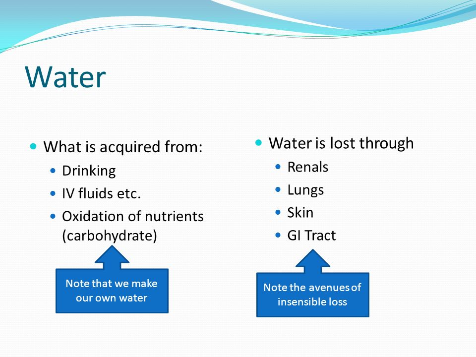 Water Water is lost through What is acquired from: Renals Drinking