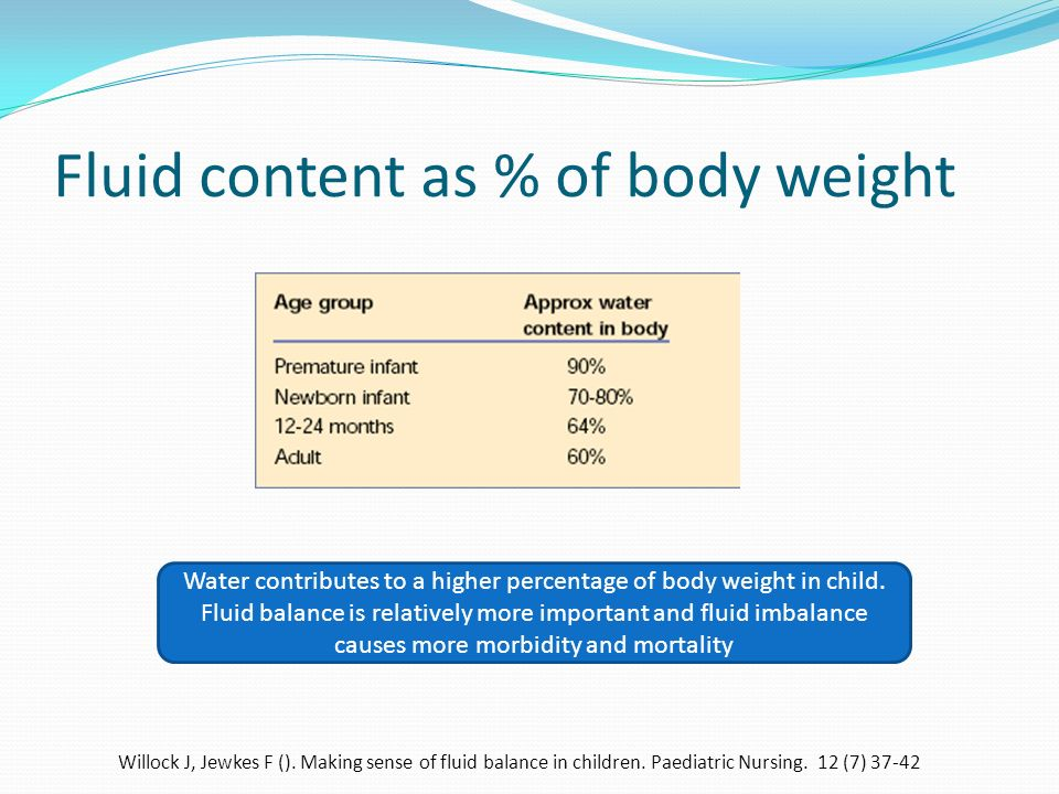 Fluid content as % of body weight