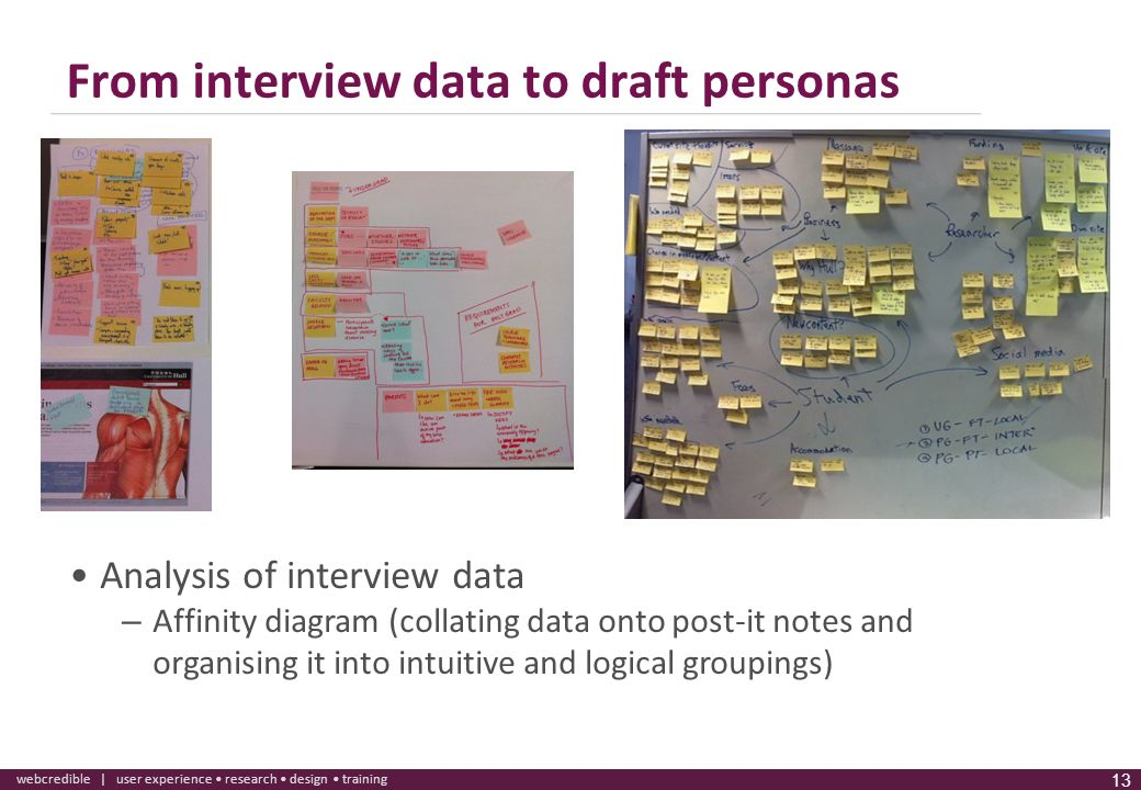 From interview data to draft personas