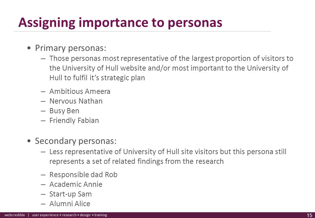 Assigning importance to personas