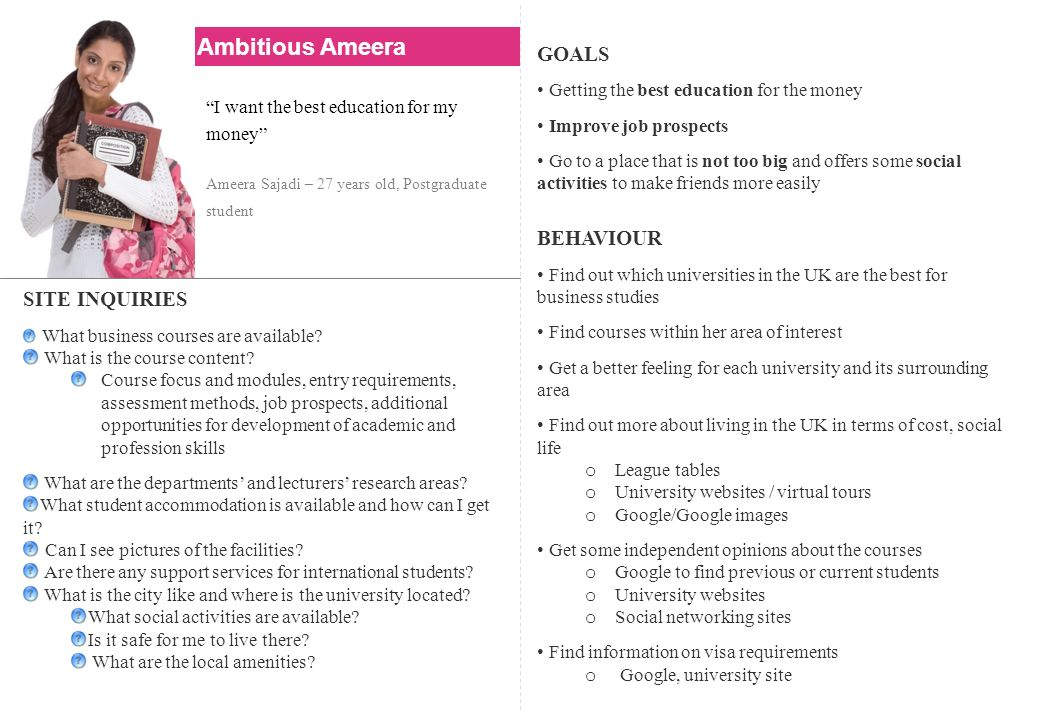 Ambitious Ameera GOALS BEHAVIOUR SITE INQUIRIES