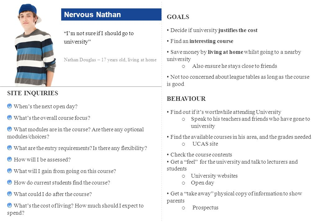Nervous Nathan GOALS BEHAVIOUR SITE INQUIRIES