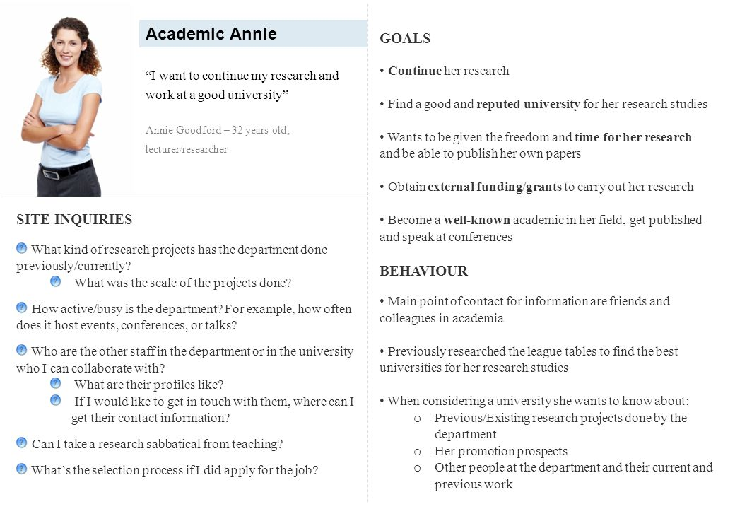 Academic Annie GOALS BEHAVIOUR SITE INQUIRIES Continue her research