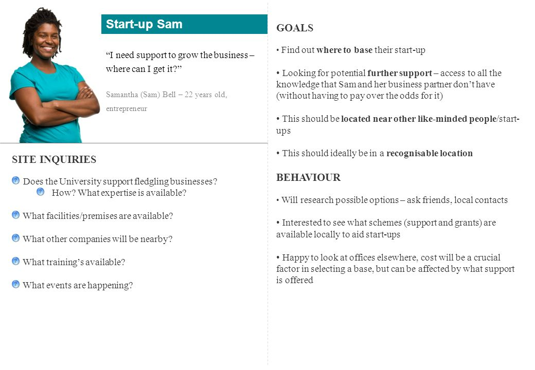 Start-up Sam GOALS BEHAVIOUR SITE INQUIRIES