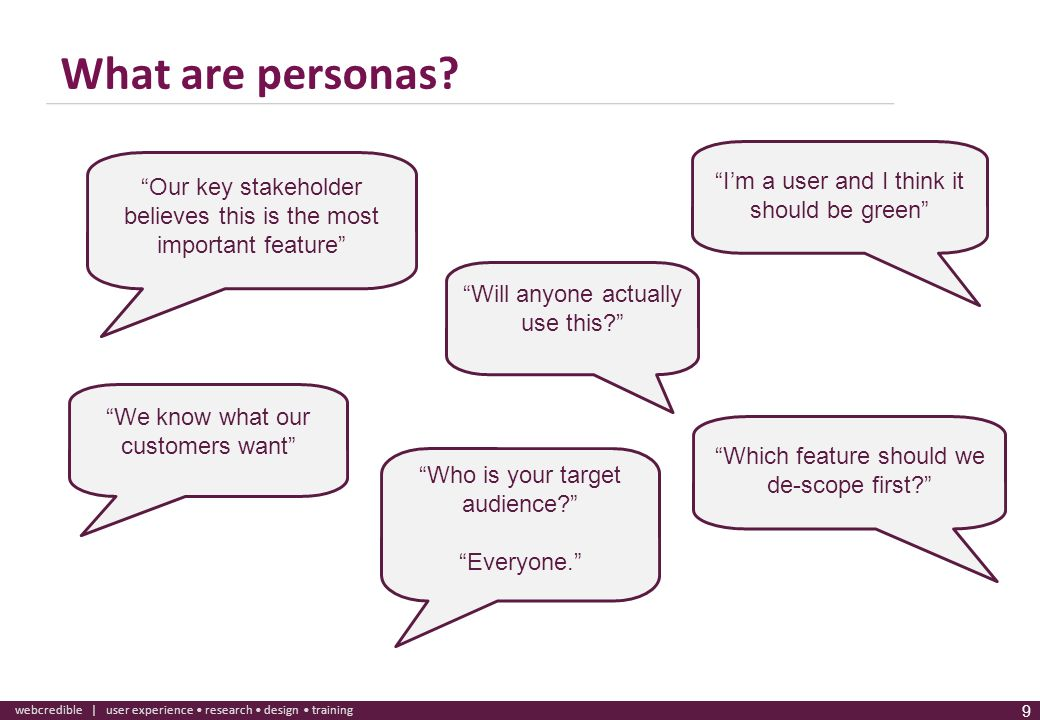 What are personas I'm a user and I think it should be green