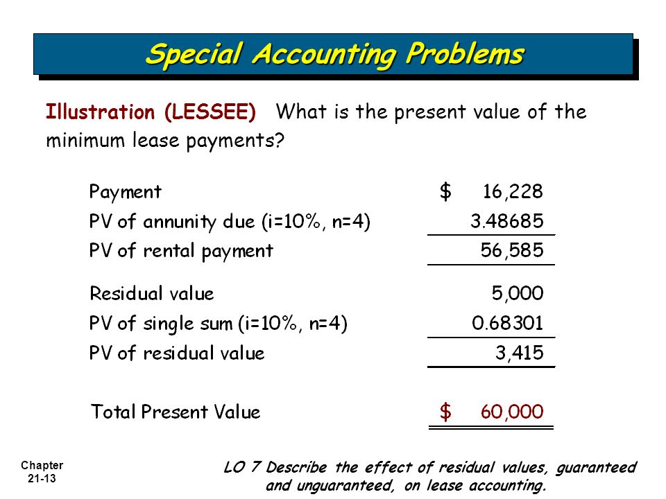 Unguaranteed Residual Value >> 21 Chapter Accounting for Leases Intermediate Accounting 12th Edition - ppt video online download