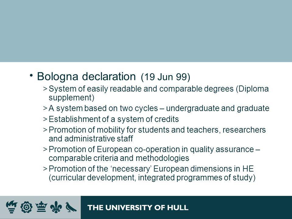 Bologna declaration (19 Jun 99)