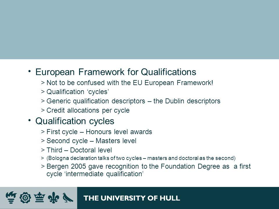 European Framework for Qualifications