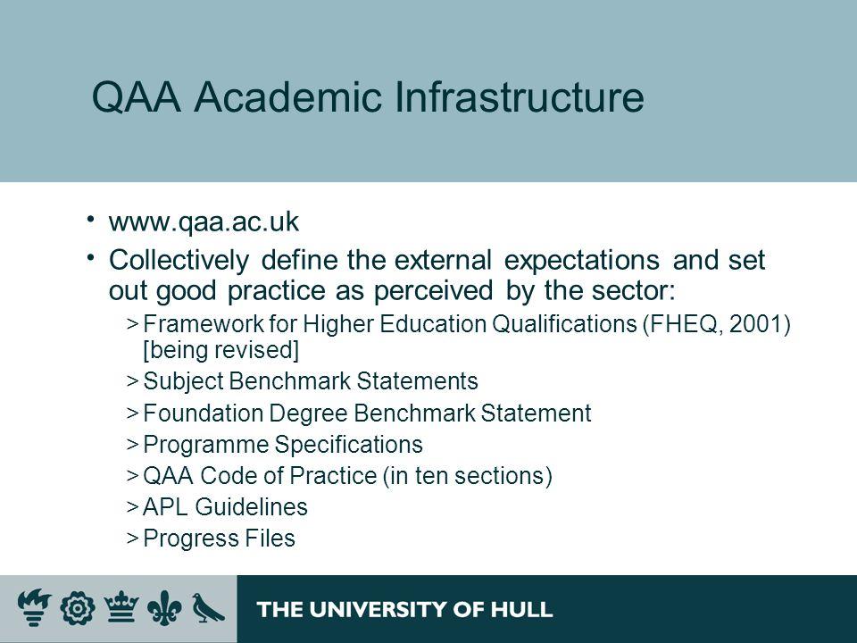 QAA Academic Infrastructure