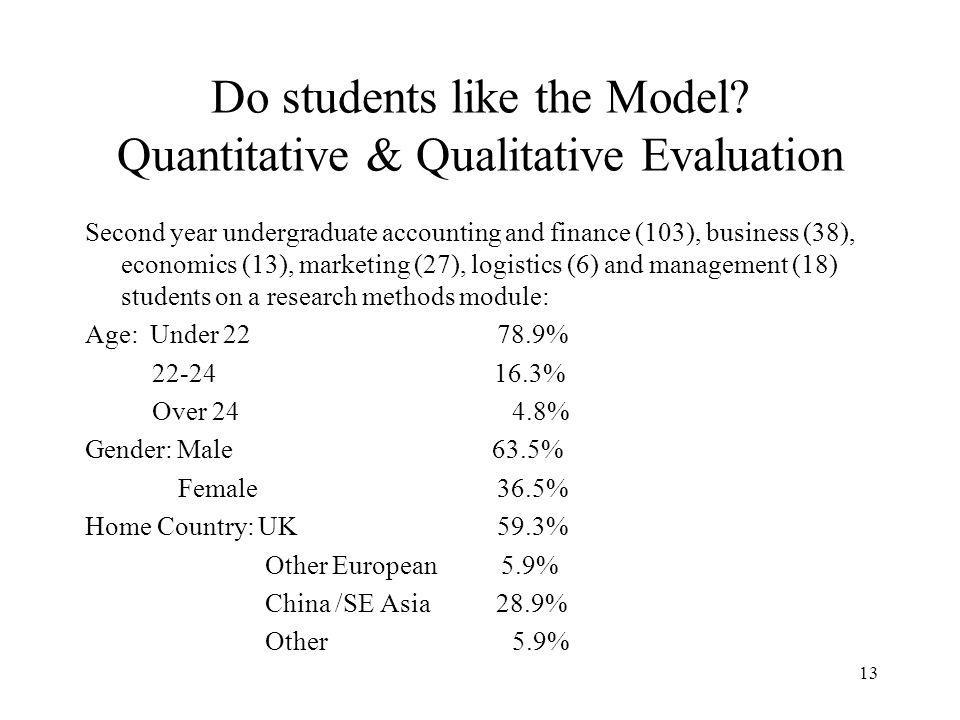 Do students like the Model Quantitative & Qualitative Evaluation