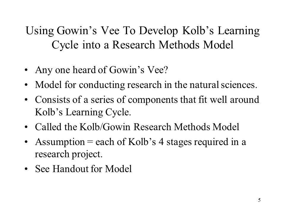 Using Gowin's Vee To Develop Kolb's Learning Cycle into a Research Methods Model