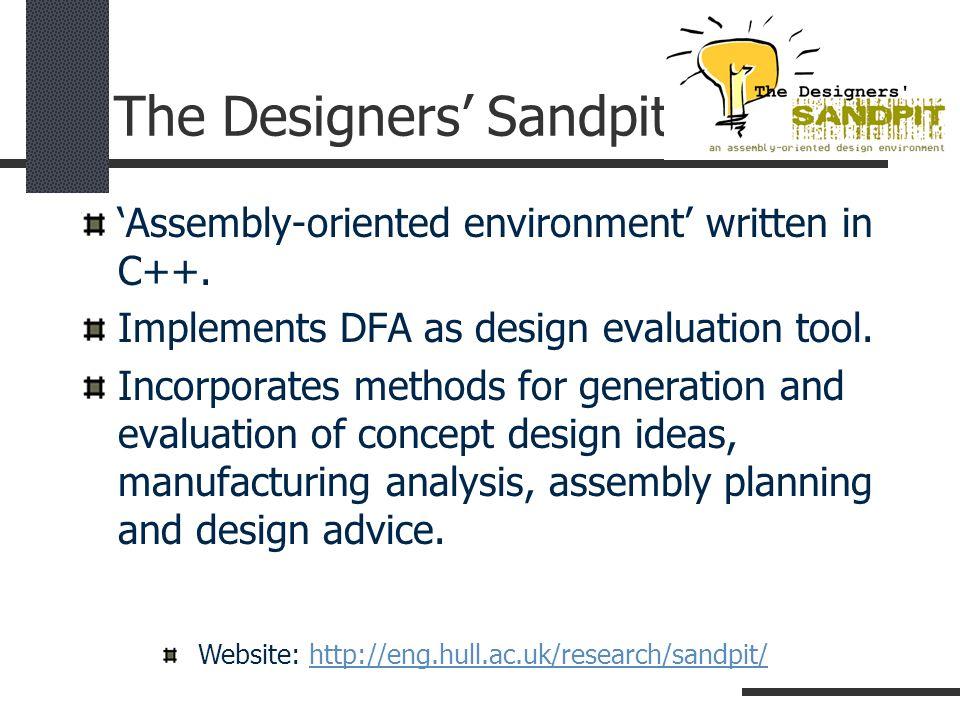 The Designers' Sandpit