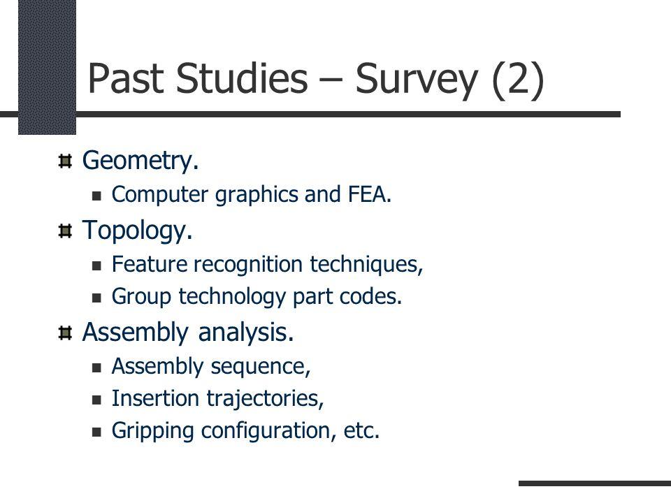 Past Studies – Survey (2)