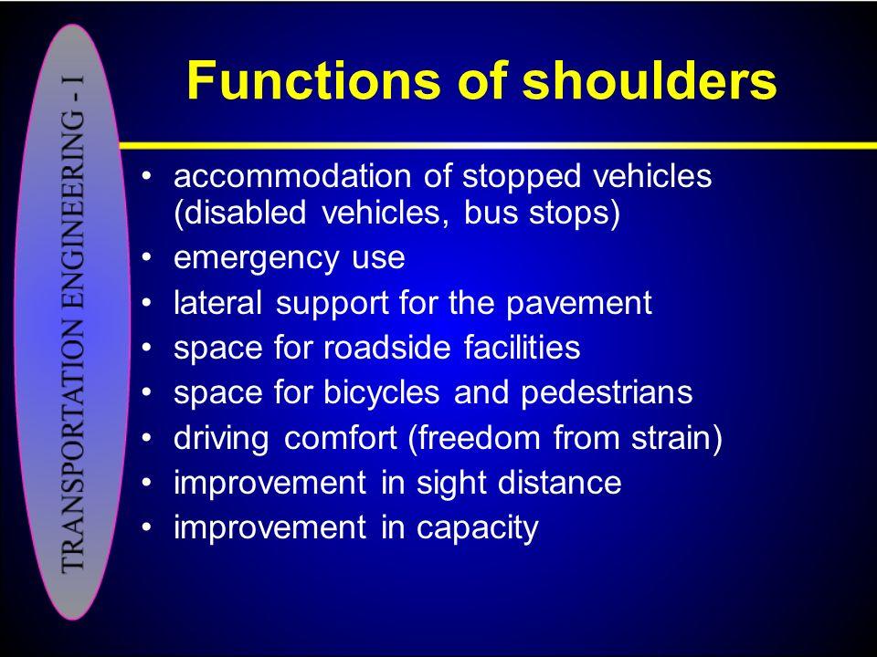 Functions of shoulders