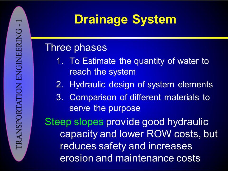 Drainage System Three phases