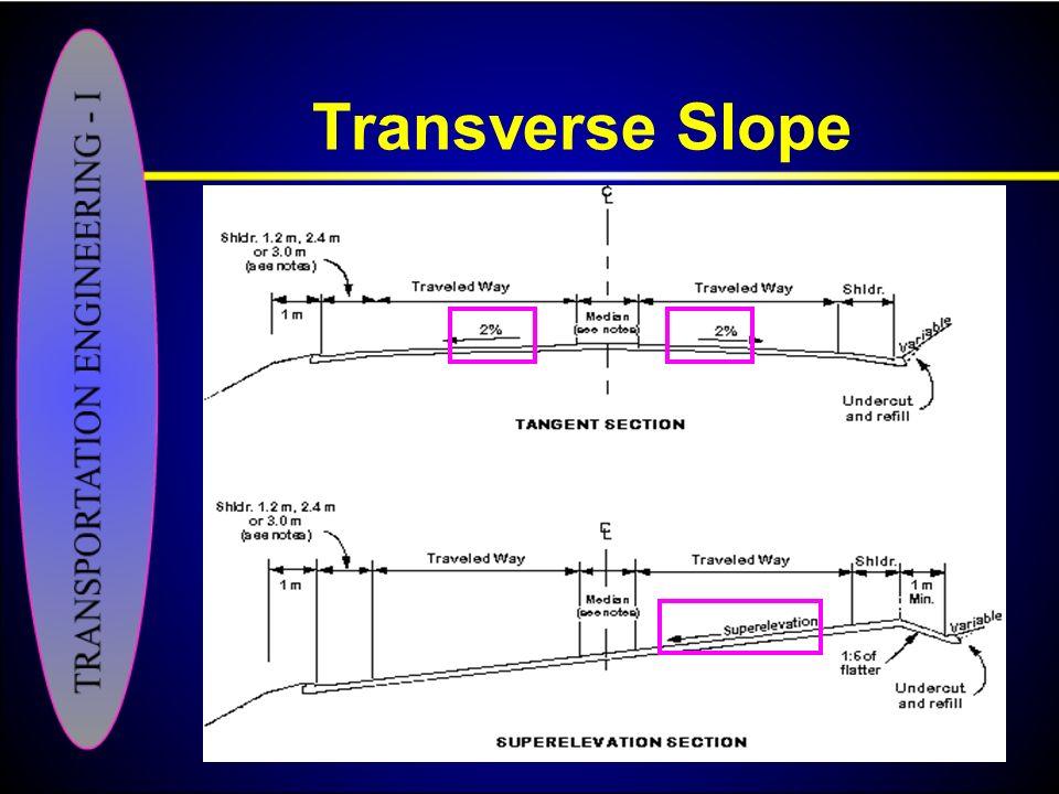 Transverse Slope