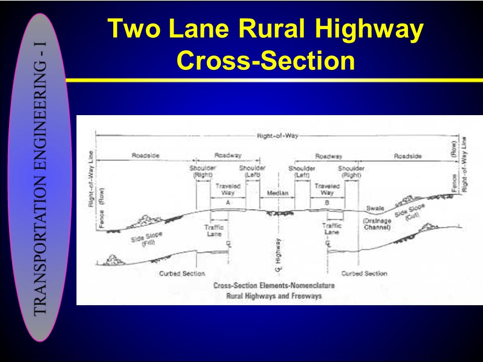 Two Lane Rural Highway Cross-Section