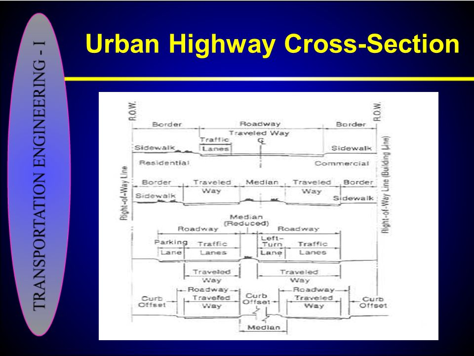 Urban Highway Cross-Section