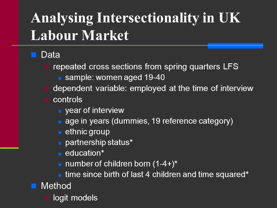 Analysing Intersectionality in UK Labour Market