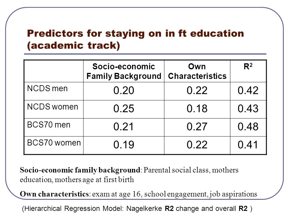 Predictors for staying on in ft education (academic track)