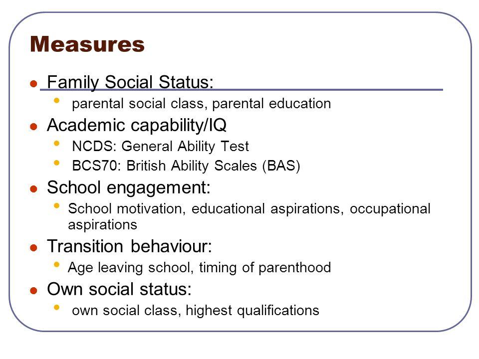Measures Family Social Status: Academic capability/IQ