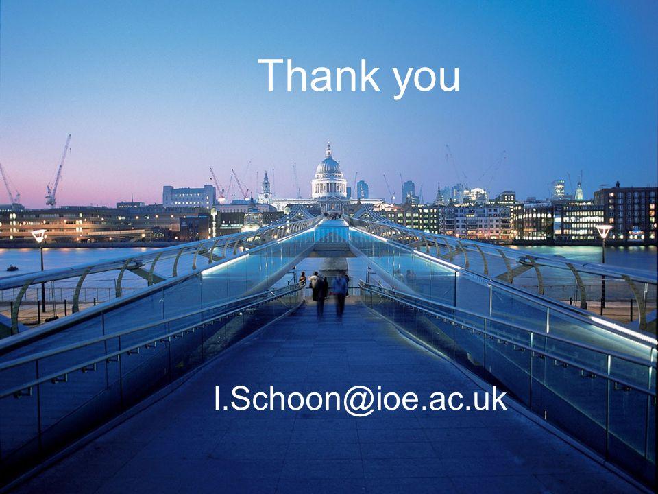 Thank you I.Schoon@ioe.ac.uk Thank you I.Schoon@city.ac.uk