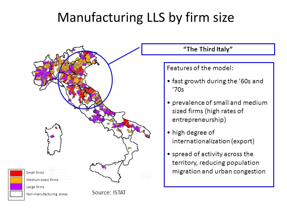 Manufacturing LLS by firm size