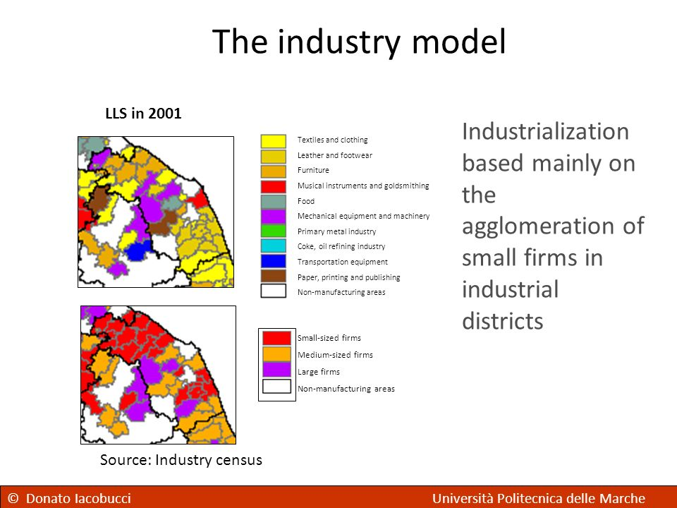 The industry model LLS in 2001. Industrialization based mainly on the agglomeration of small firms in industrial districts.