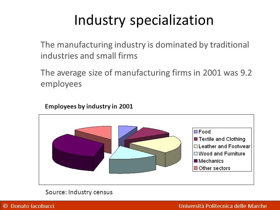 Industry specialization