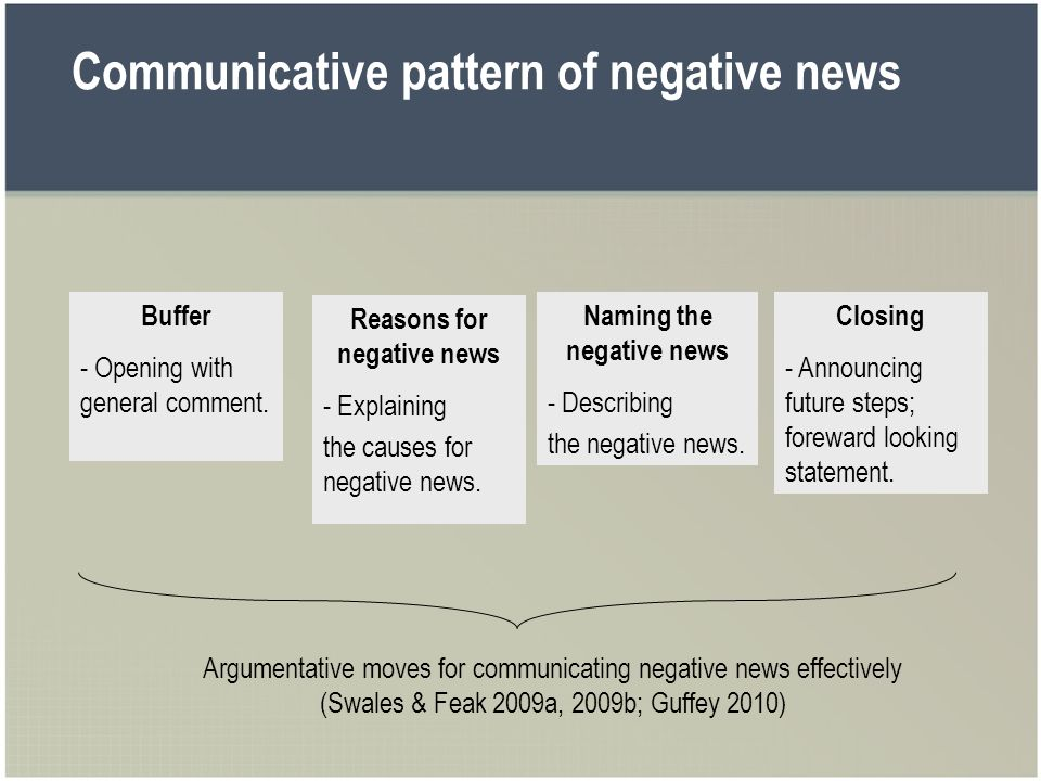 Communicative pattern of negative news Naming the negative news