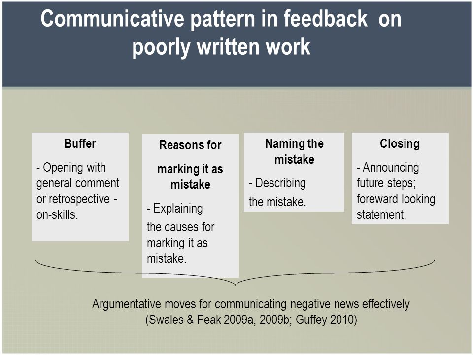 Communicative pattern in feedback on poorly written work