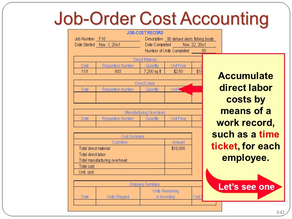 product costing and cost accumulation in Chapter03product costing and cost accumulation in a batch production environment - download as word doc (doc), pdf file (pdf), text file (txt) or read online.