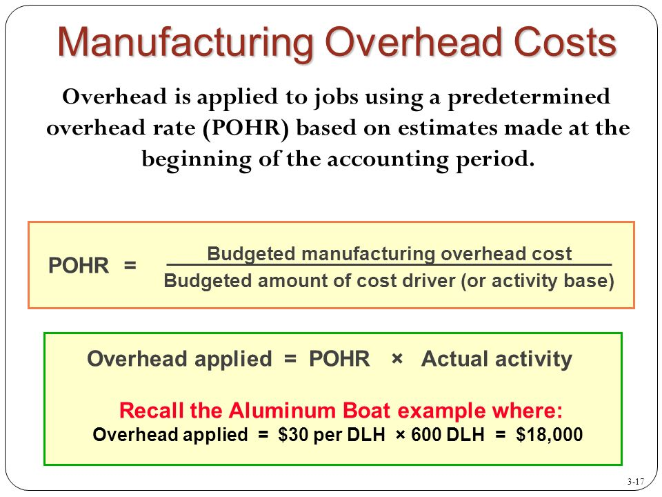 cost accounting overheads Define cost accounting: the systematic recording and analysis of the costs of material, labor, and overhead incident to production.