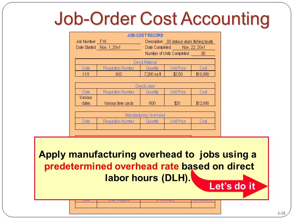product costing and cost accumulation in a batch production environment essay B #he concept of product costing is relevant only for manufacturing firms c #he cost of year)end inventory appears on the alance sheet as an expense d (ervice companies use cost information for planning and control purposes.