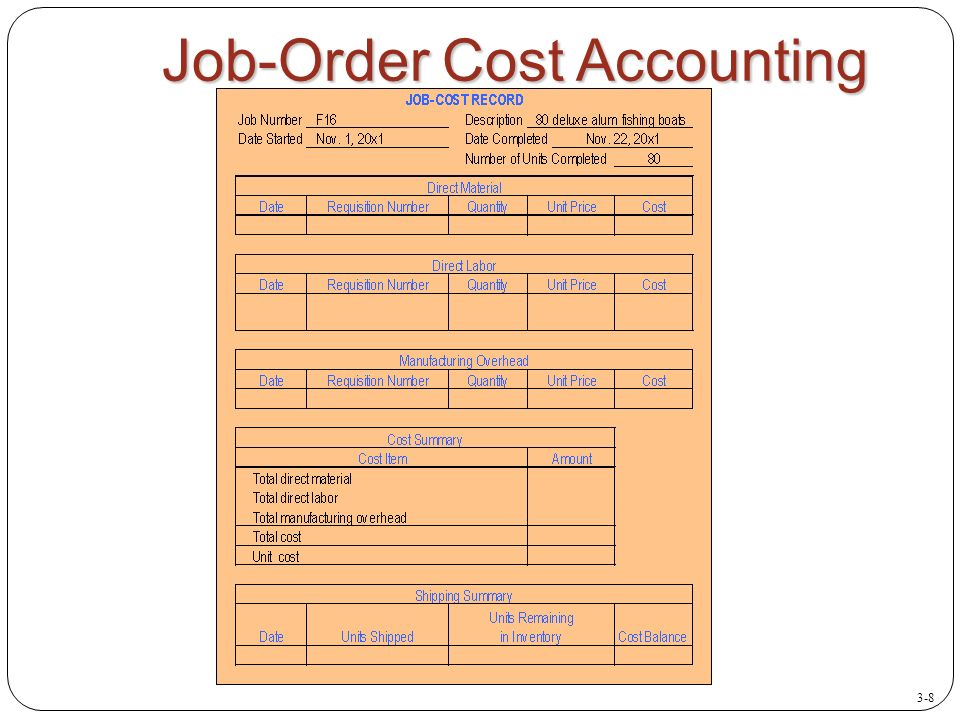 product costing and cost accumulation in a batch production environment essay Activity based costing vs  it can be just as accurate as abc if product complexity and  are irrelevant in today's manufacturing environment is an over.