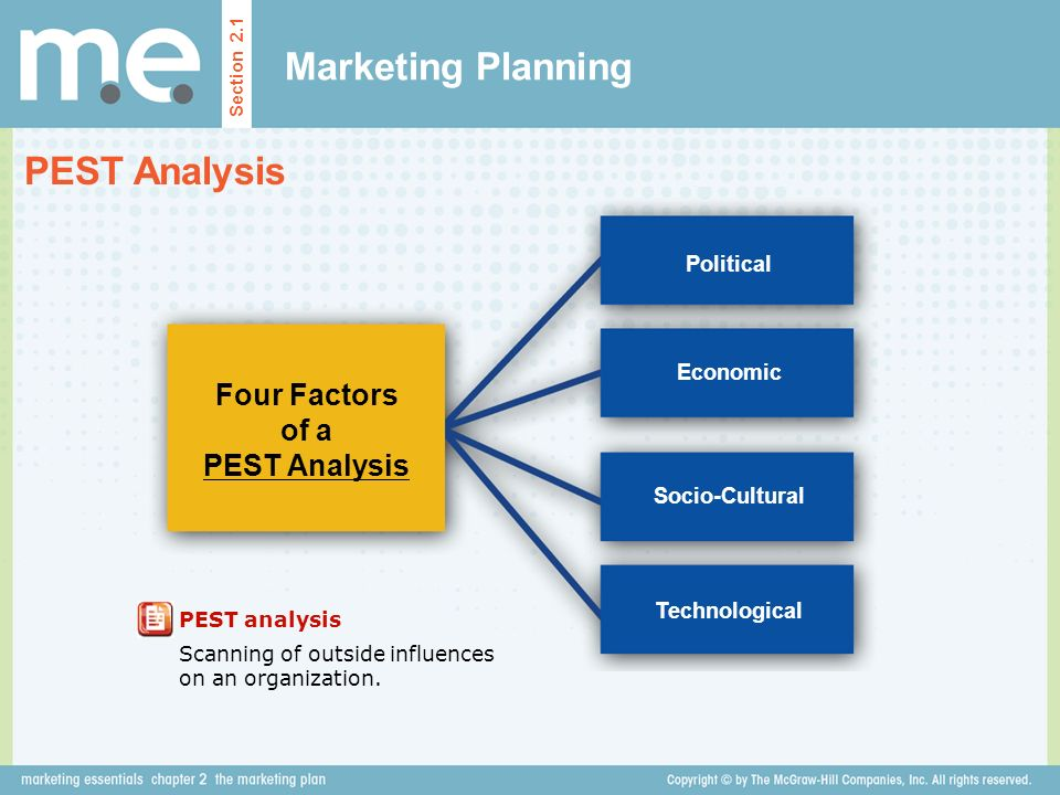 marketing plan for pesticides The main components of a social marketing plan are: problem/health issue, target audience, behavior, and strategies for change what are the twin elements of entrepreneurship.